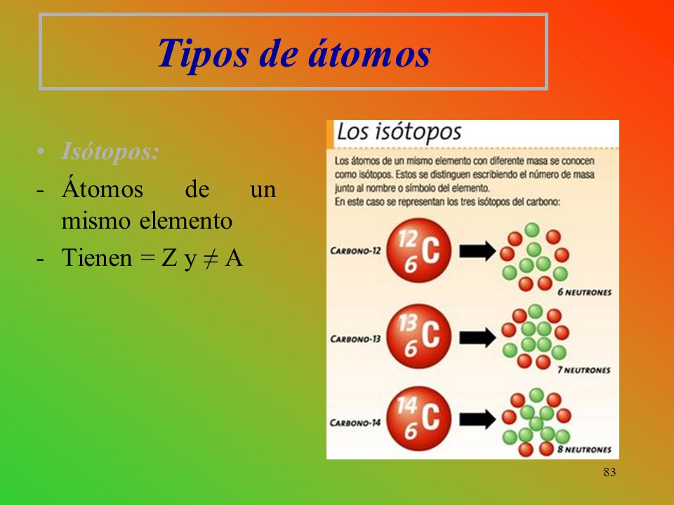 Tipos de átomos Isótopos: Átomos de un mismo elemento Tienen = Z y ≠ A