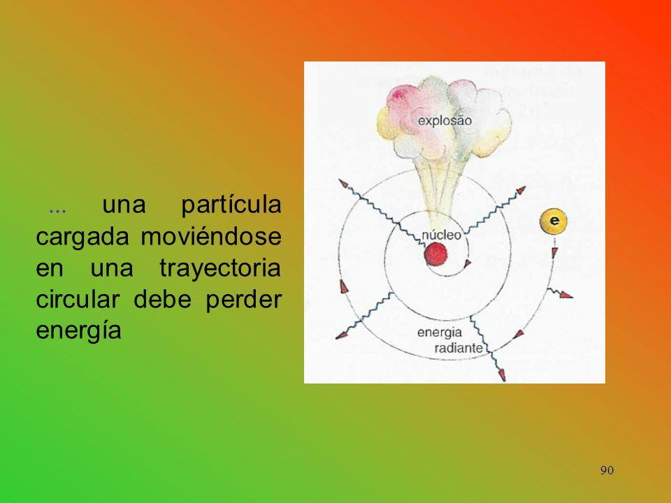... una partícula cargada moviéndose en una trayectoria circular debe perder energía