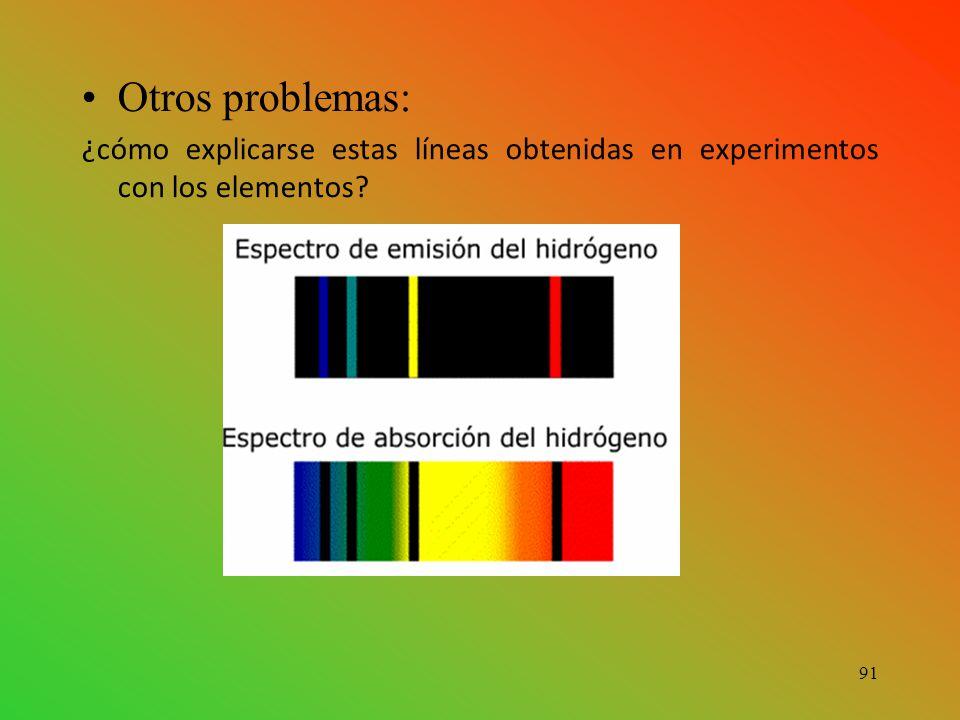 Otros problemas: ¿cómo explicarse estas líneas obtenidas en experimentos con los elementos