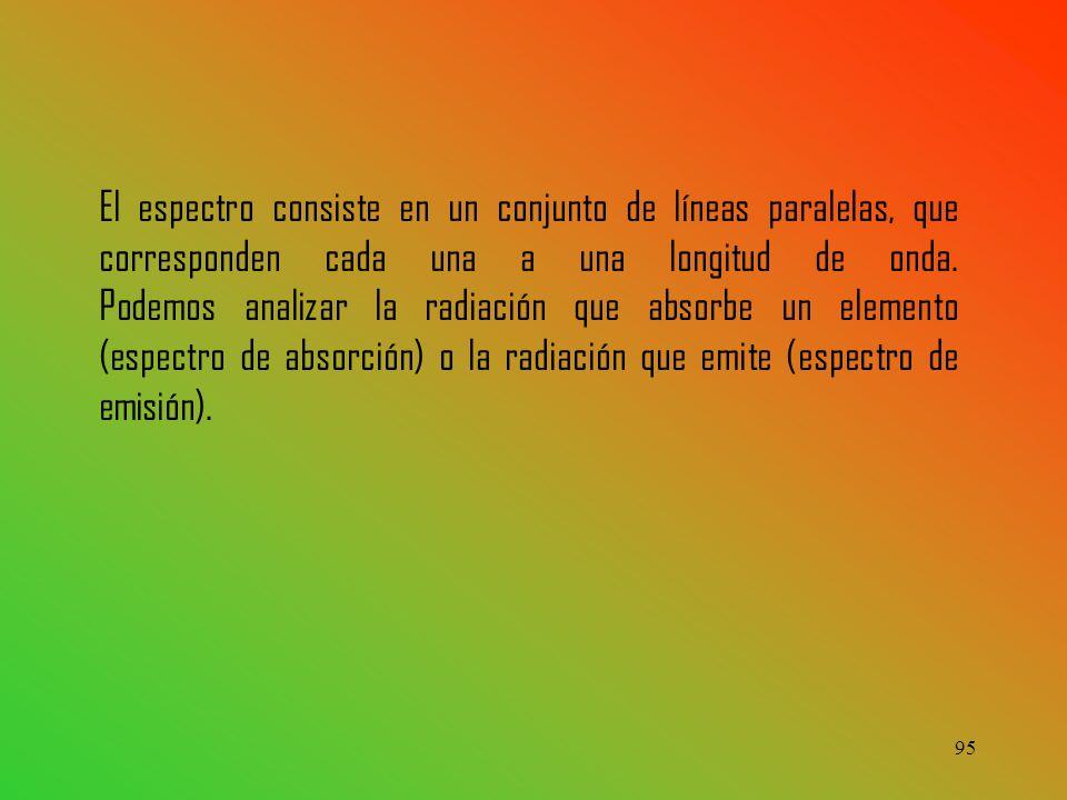 El espectro consiste en un conjunto de líneas paralelas, que corresponden cada una a una longitud de onda.