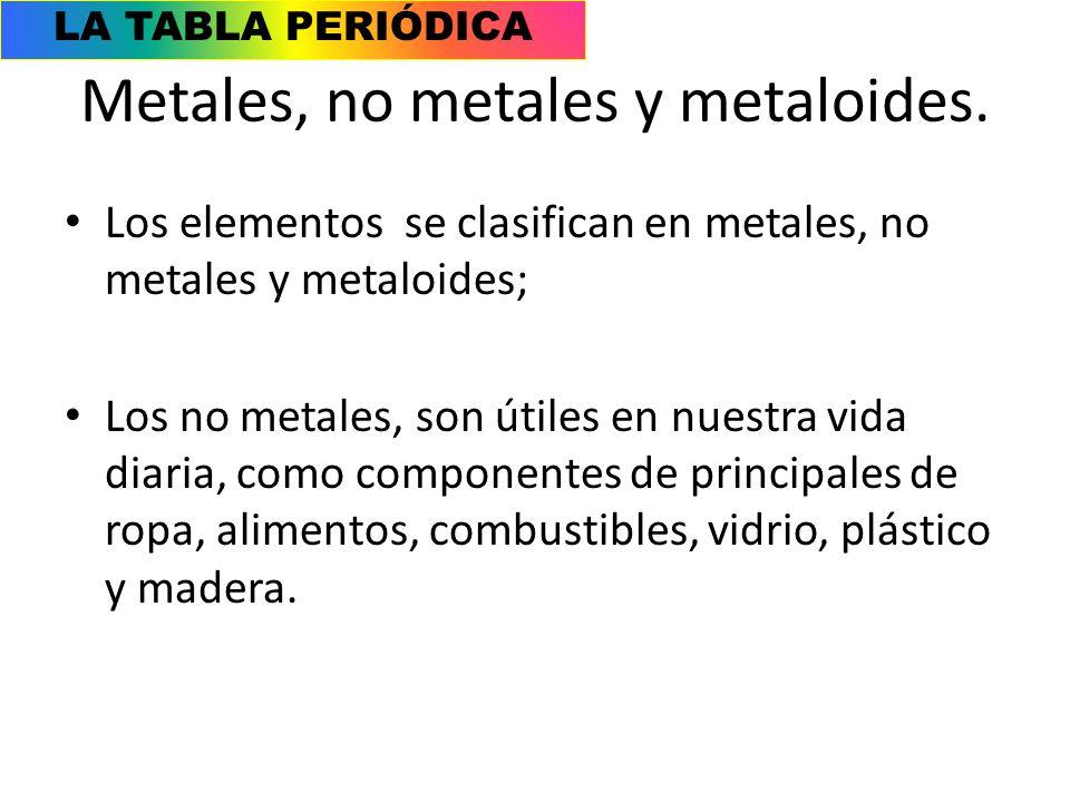 Caractersticas generales ppt video online descargar metales no metales y metaloides 24 la tabla peridica urtaz Image collections