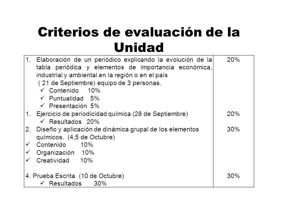 Caractersticas generales ppt video online descargar 3 criterios urtaz Image collections