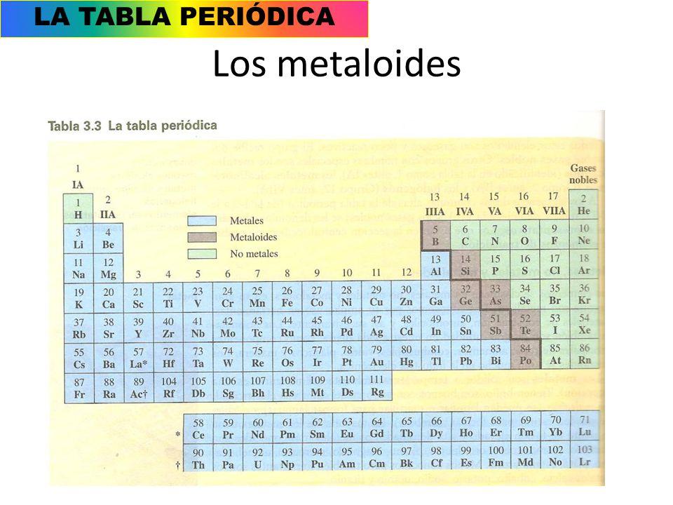 Tabla periodica metales que son choice image periodic table and caractersticas generales ppt video online descargar 31 la tabla peridica los metaloides flavorsomefo choice image urtaz Gallery
