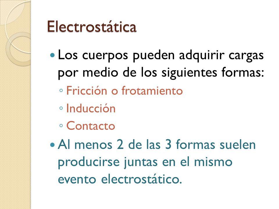 Electrostática Los cuerpos pueden adquirir cargas por medio de los siguientes formas: Fricción o frotamiento.