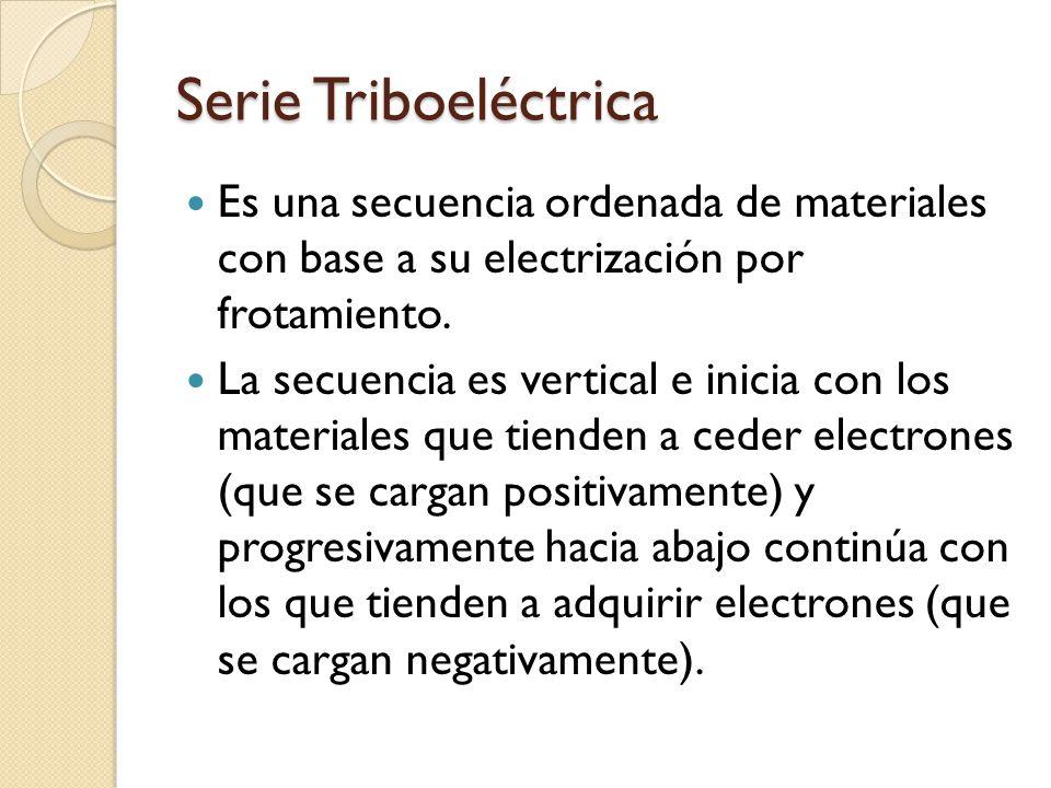 Serie Triboeléctrica Es una secuencia ordenada de materiales con base a su electrización por frotamiento.