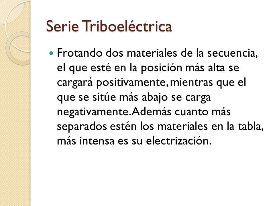 Serie Triboeléctrica