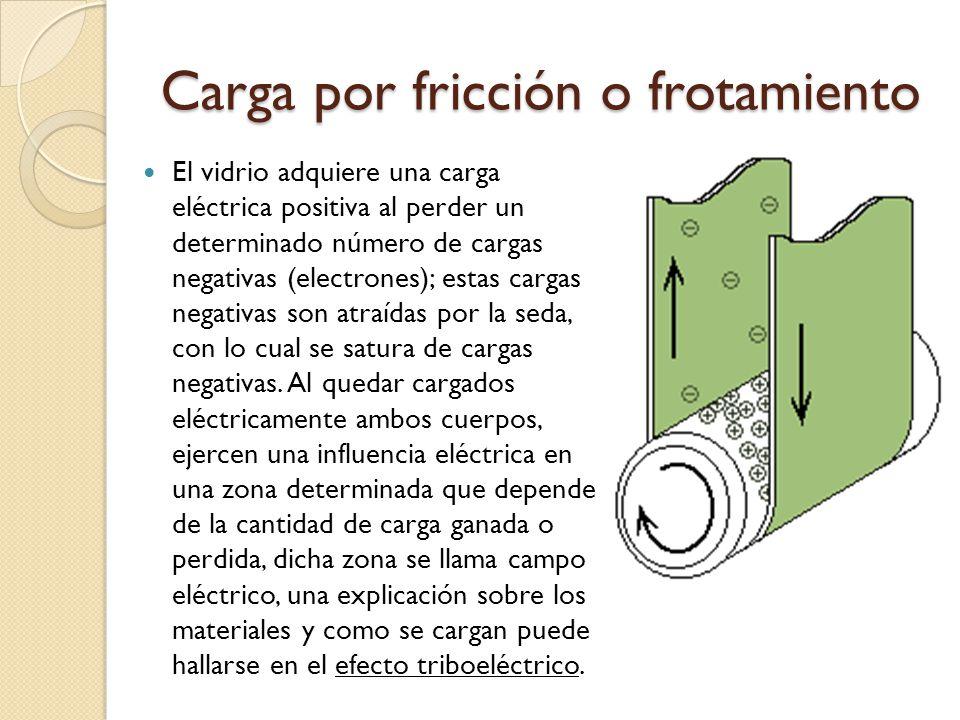 Carga por fricción o frotamiento