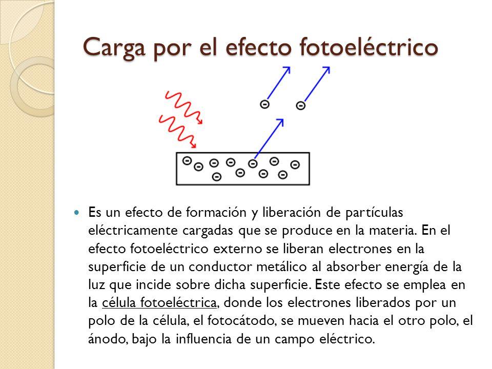 Carga por el efecto fotoeléctrico