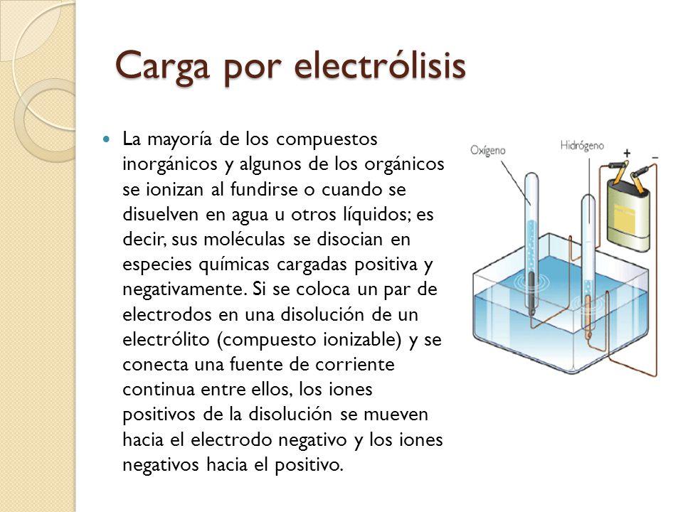 Carga por electrólisis