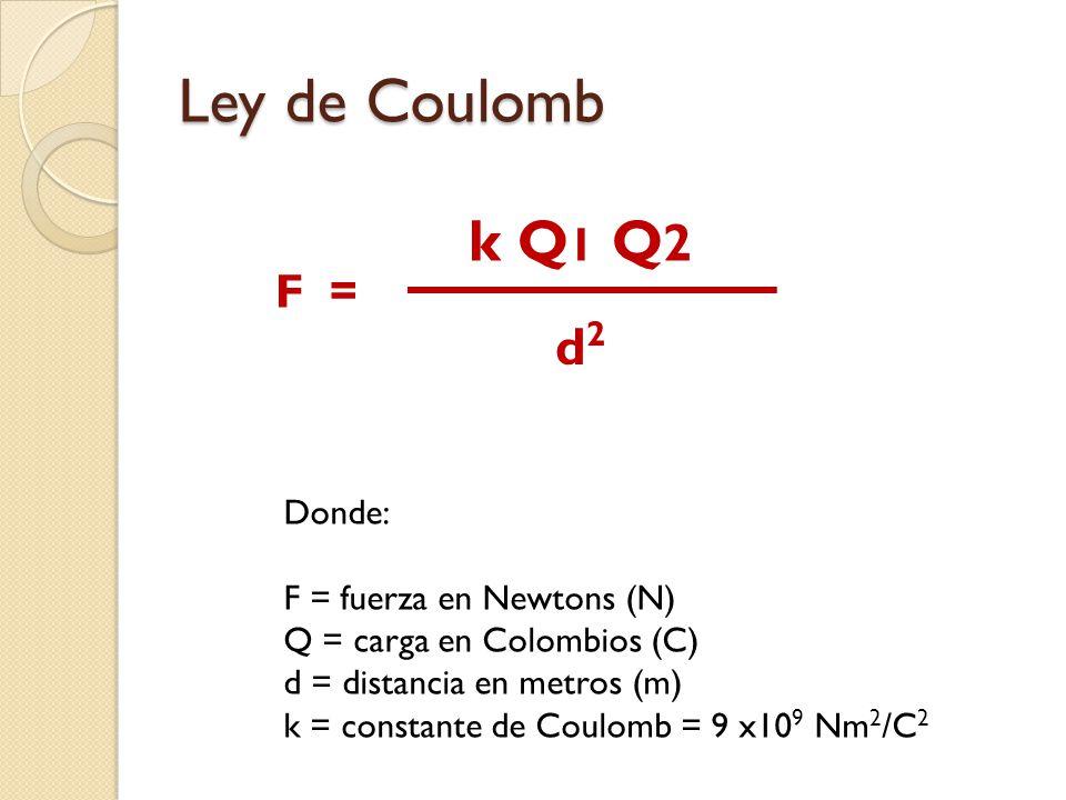 Ley de Coulomb k Q1 Q2 d2 F = Donde: F = fuerza en Newtons (N)
