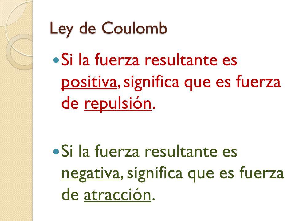 Ley de Coulomb Si la fuerza resultante es positiva, significa que es fuerza de repulsión.