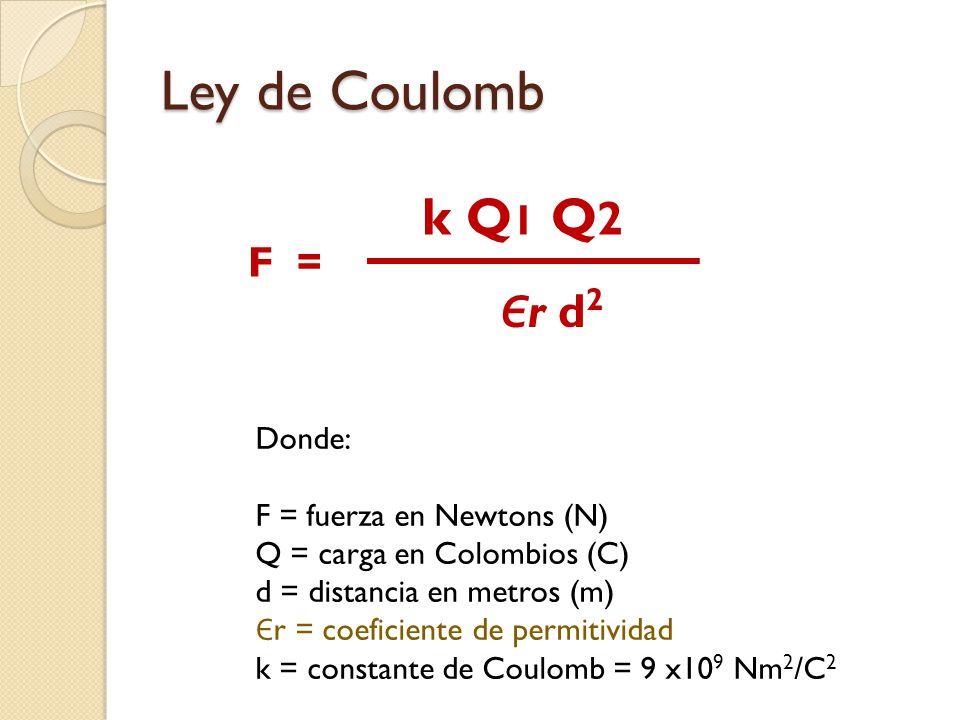 Ley de Coulomb k Q1 Q2 Єr d2 F = Donde: F = fuerza en Newtons (N)
