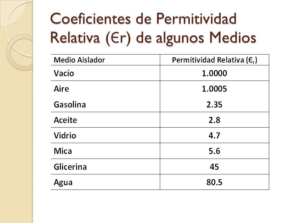 Coeficientes de Permitividad Relativa (Єr) de algunos Medios