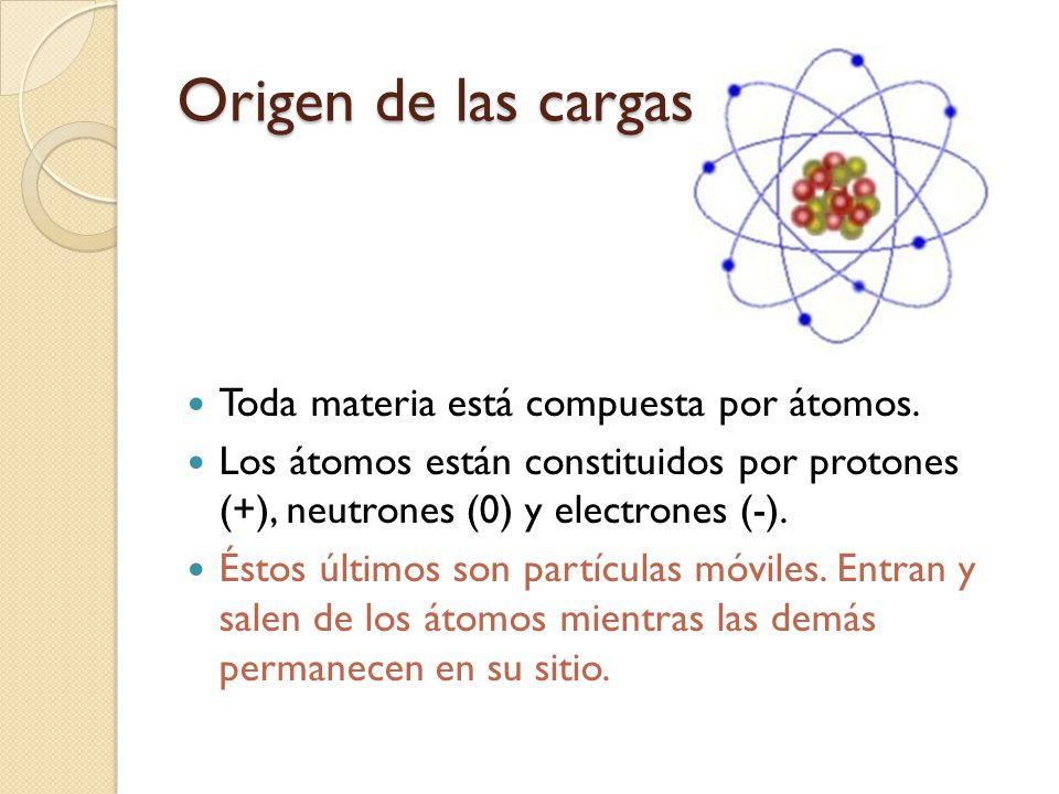 Origen de las cargas Toda materia está compuesta por átomos.