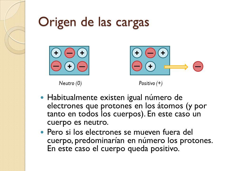 Origen de las cargas + ― + + ― + ― + ― ― + ― Neutro (0) Positivo (+)