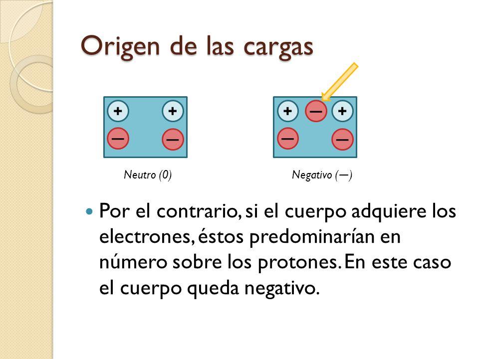 Origen de las cargas + + + ― + ― ― ― ― Neutro (0) Negativo (―)