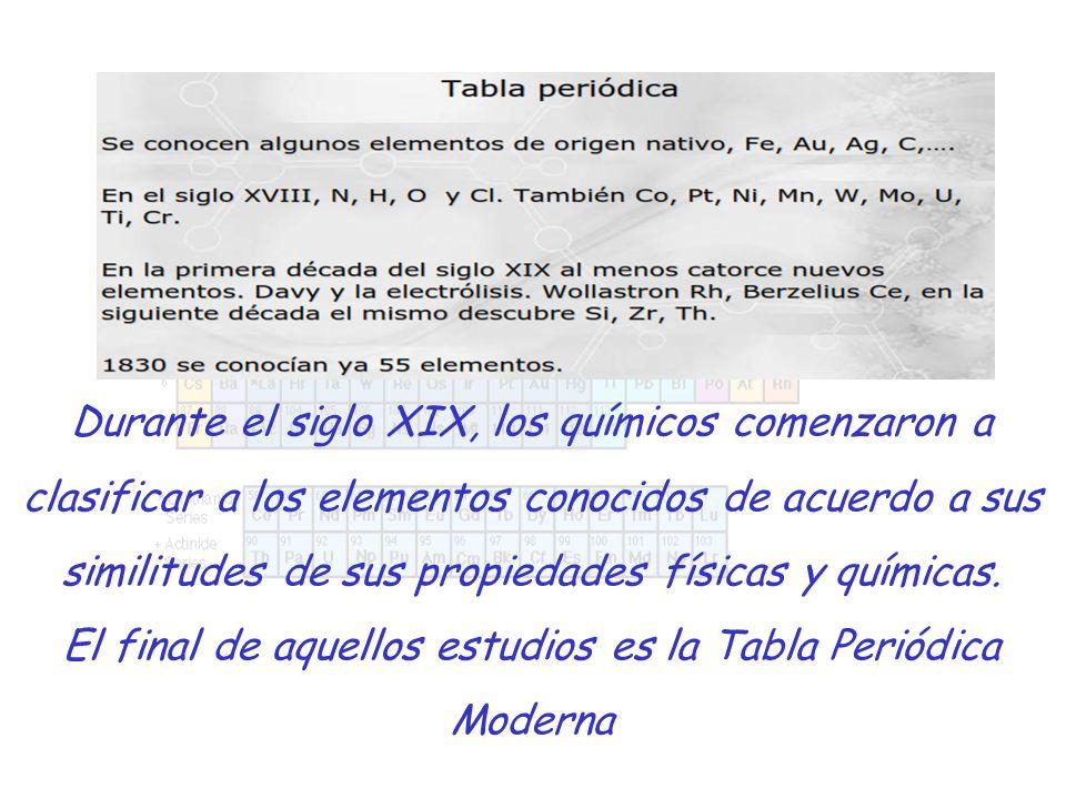 La historia de la tabla peridica moderna y periodicidad ppt 11 durante urtaz Image collections