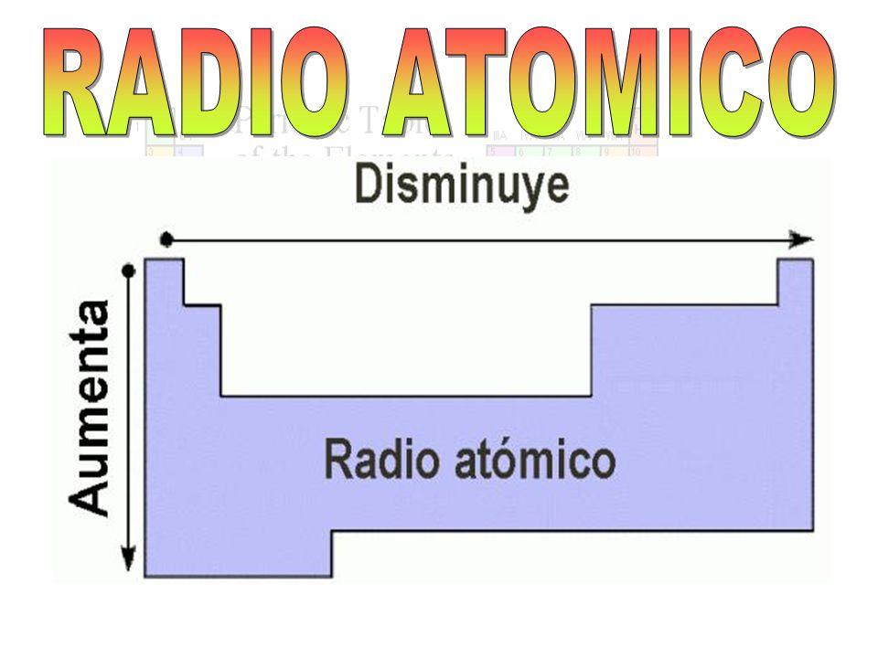 La historia de la tabla peridica moderna y periodicidad ppt descargar 44 radio atomico urtaz Image collections