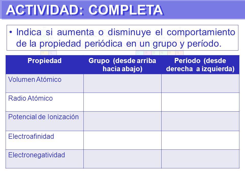 La historia de la tabla peridica moderna y periodicidad ppt descargar 6 grupo urtaz Choice Image
