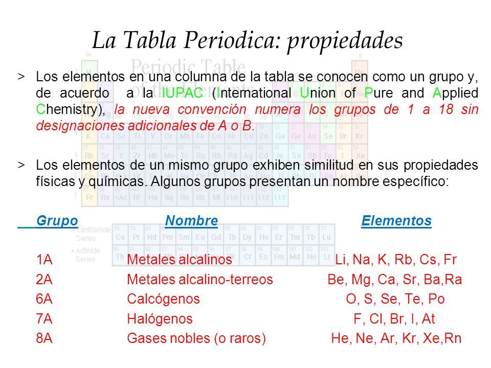 la tabla periodica propiedades - Tabla Periodica Elementos De Un Mismo Grupo