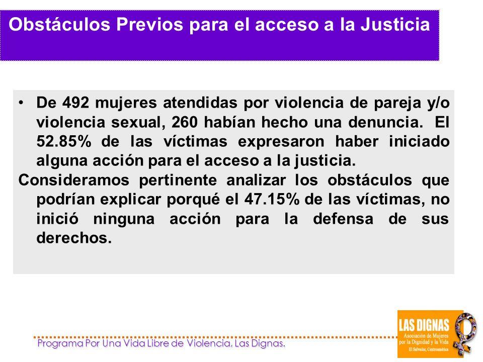 Obstáculos Previos para el acceso a la Justicia