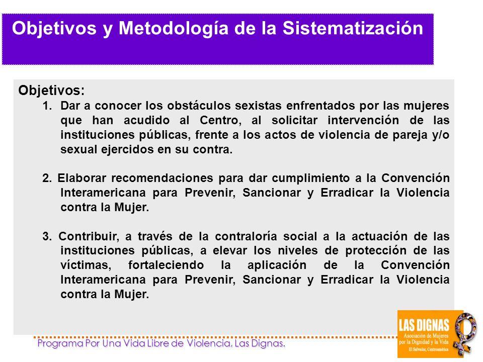 Objetivos y Metodología de la Sistematización