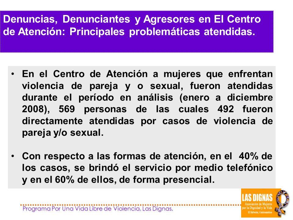 Denuncias, Denunciantes y Agresores en El Centro de Atención: Principales problemáticas atendidas.