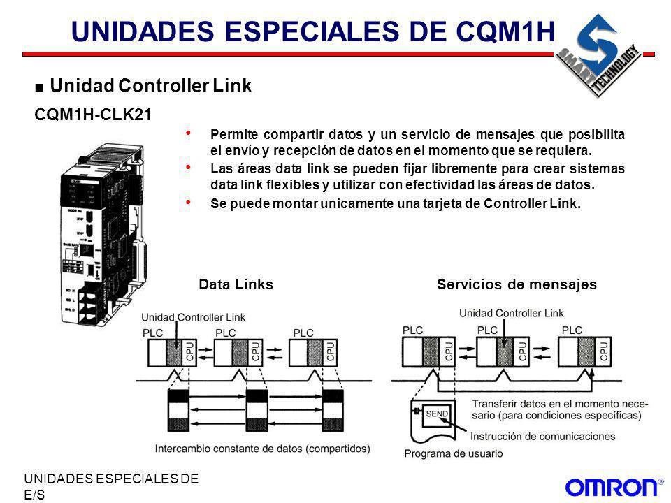 UNIDADES ESPECIALES DE CQM1H