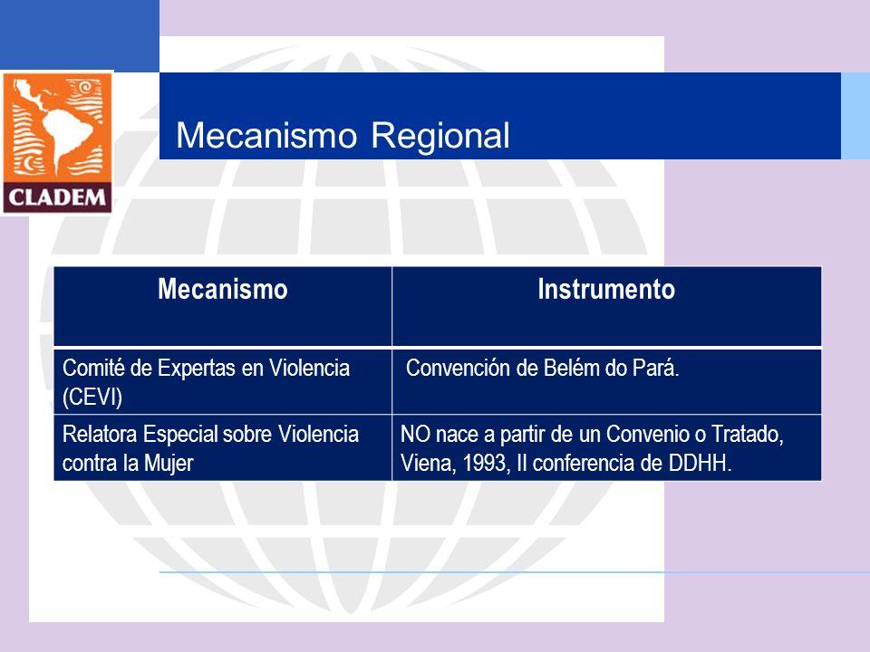 Mecanismo Regional Mecanismo Instrumento