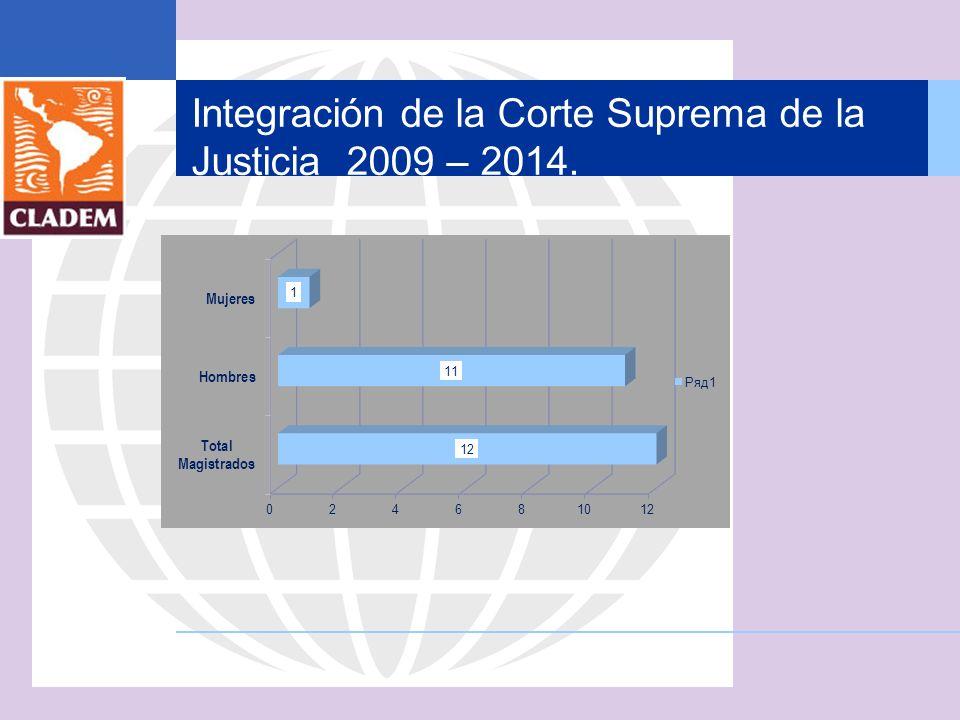 Integración de la Corte Suprema de la Justicia 2009 – 2014.