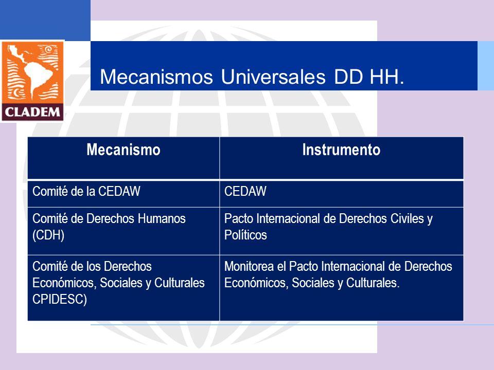 Mecanismos Universales DD HH.