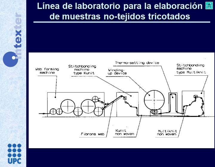 Línea de laboratorio para la elaboración de muestras no-tejidos tricotados