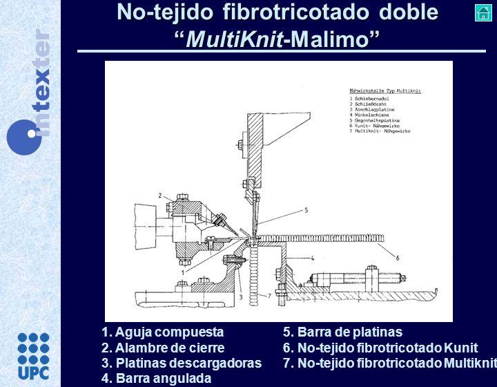 No-tejido fibrotricotado doble MultiKnit-Malimo