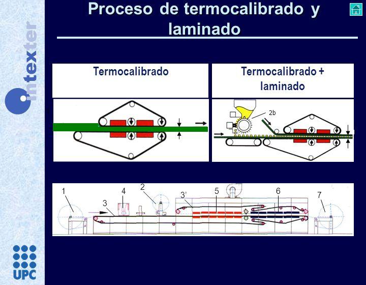 Proceso de termocalibrado y laminado