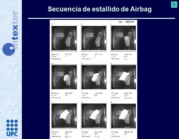 Secuencia de estallido de Airbag
