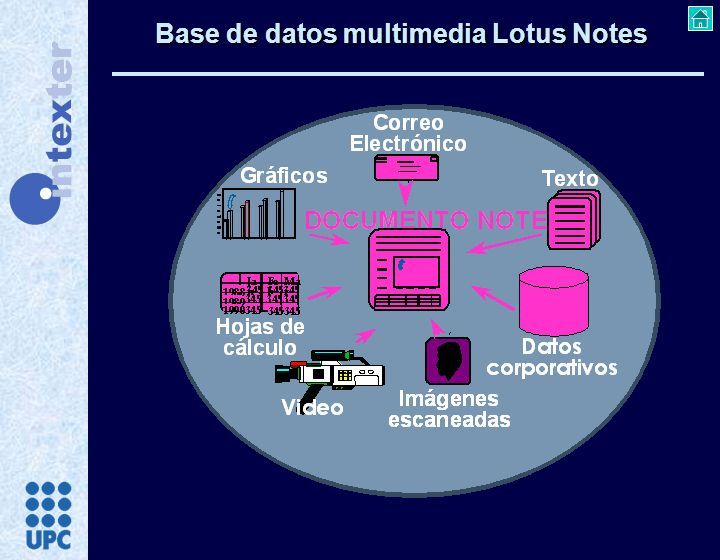 Base de datos multimedia Lotus Notes
