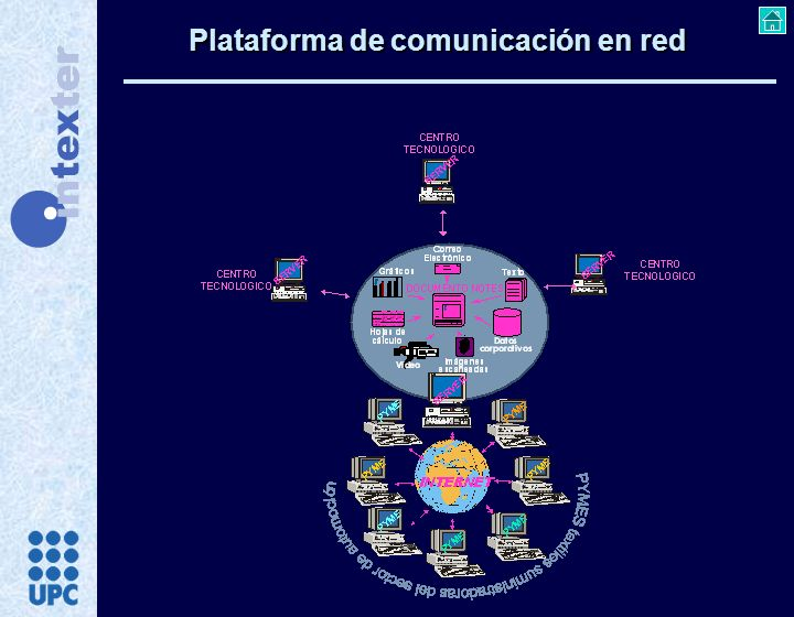 Plataforma de comunicación en red