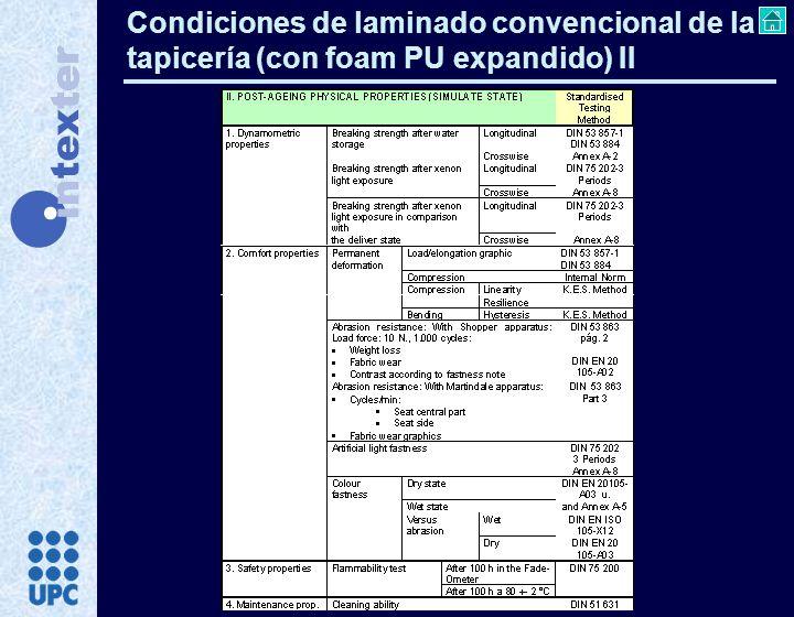 Condiciones de laminado convencional de la tapicería (con foam PU expandido) II