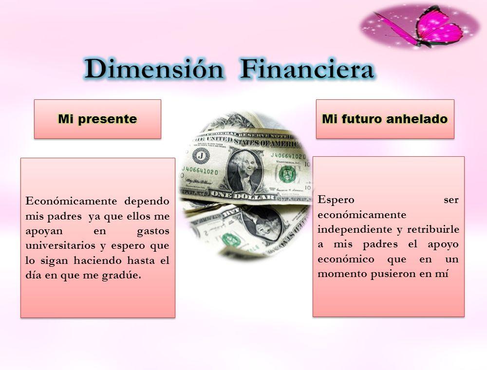 Dimensión Financiera Mi presente Mi futuro anhelado