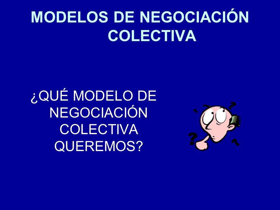 MODELOS DE NEGOCIACIÓN COLECTIVA