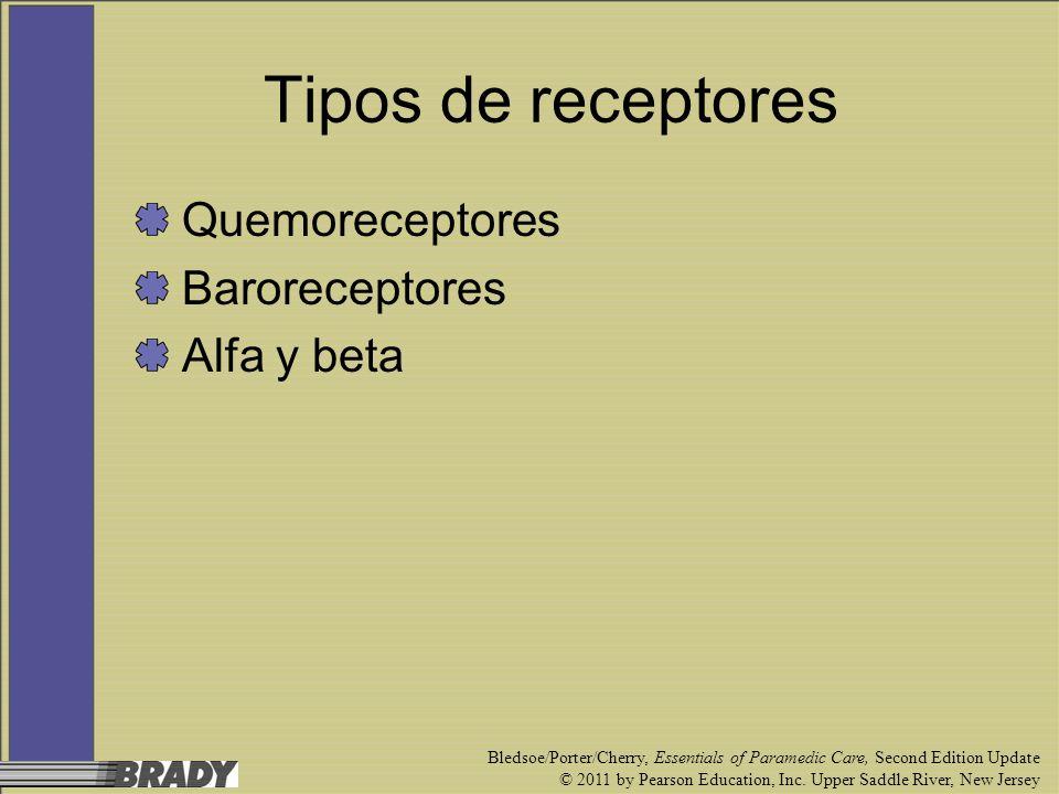 Tipos de receptores Quemoreceptores Baroreceptores Alfa y beta