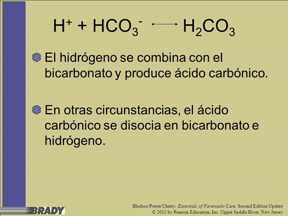 H+ + HCO3- H2CO3El hidrógeno se combina con el bicarbonato y produce ácido carbónico.