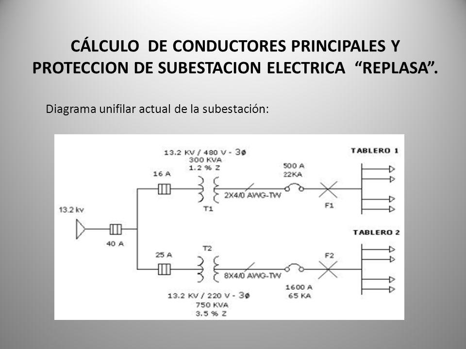 CÁLCULO DE CONDUCTORES PRINCIPALES Y PROTECCION DE SUBESTACION ELECTRICA REPLASA .