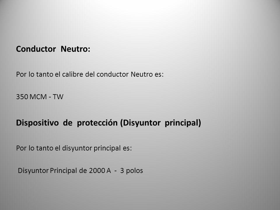 Dispositivo de protección (Disyuntor principal)
