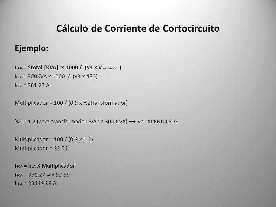 Cálculo de Corriente de Cortocircuito