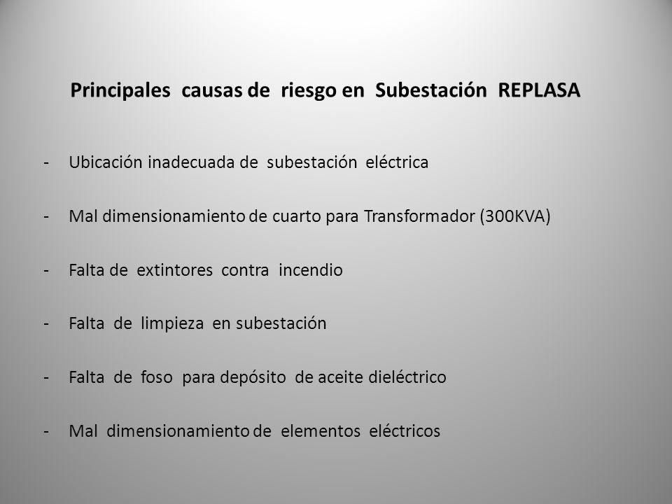Principales causas de riesgo en Subestación REPLASA