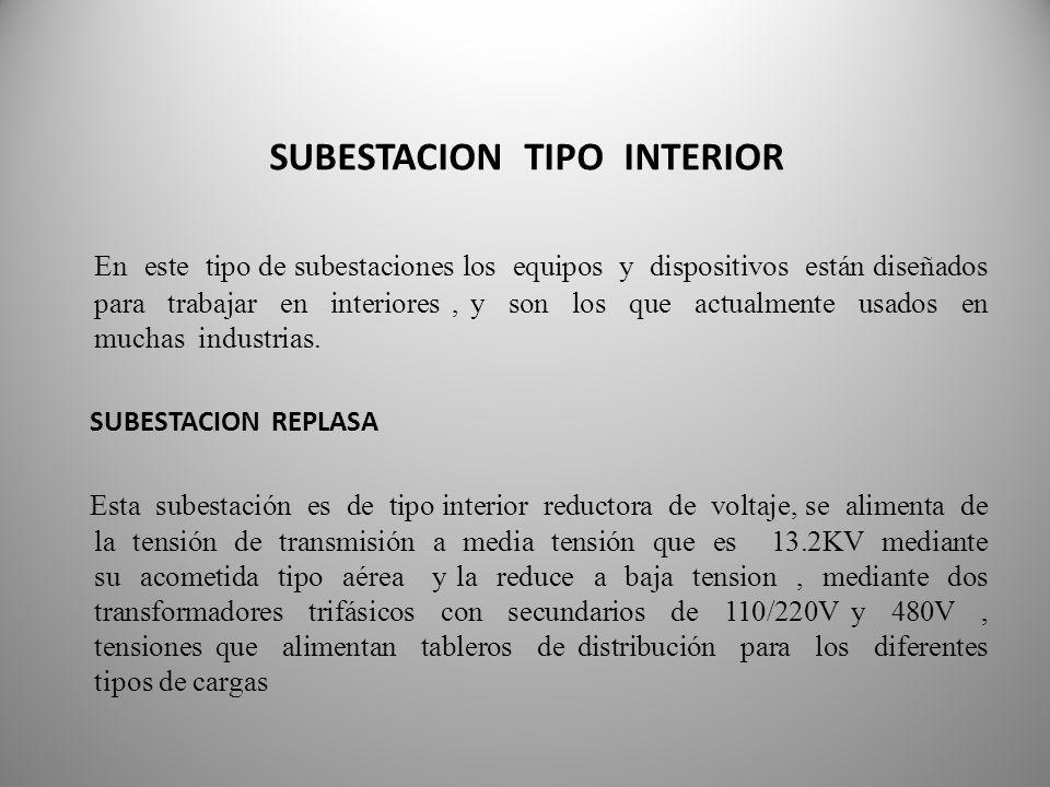 SUBESTACION TIPO INTERIOR