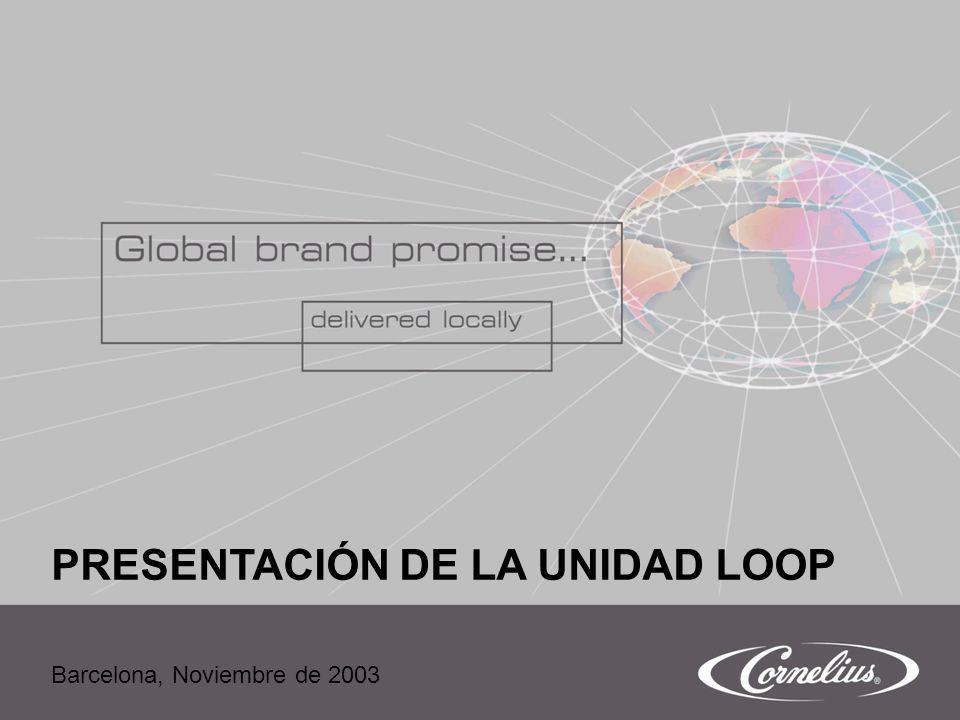 PRESENTACIÓN DE LA UNIDAD LOOP