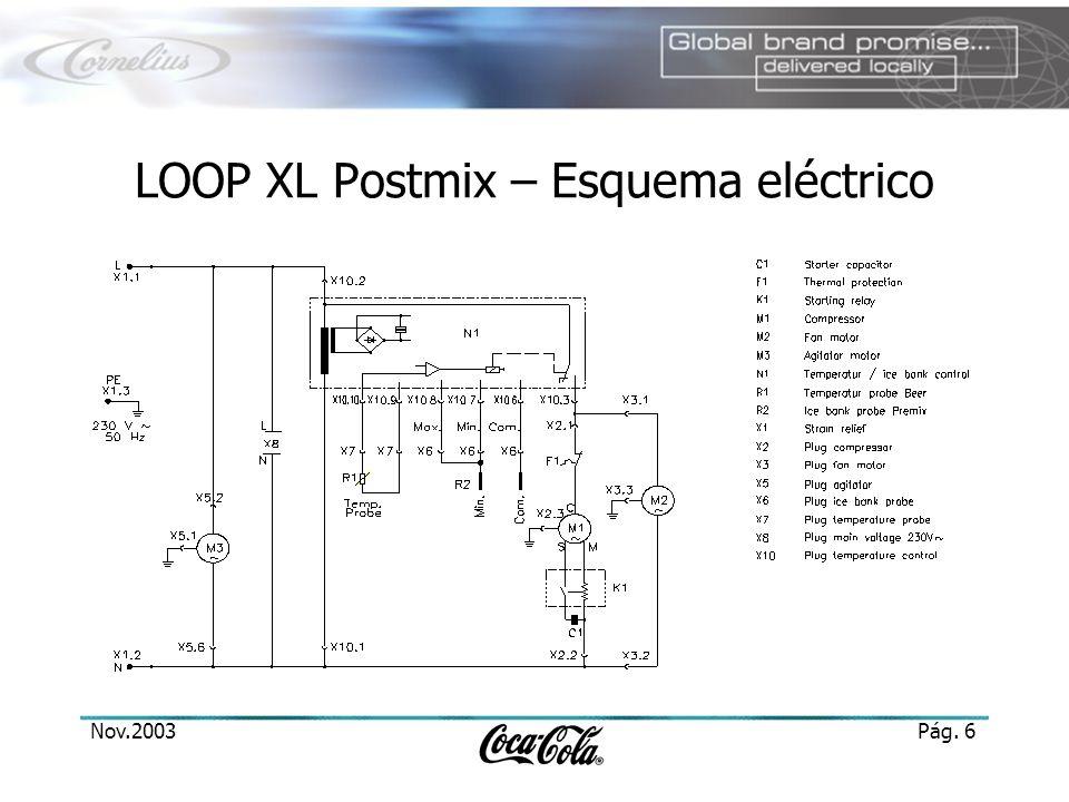 LOOP XL Postmix – Esquema eléctrico