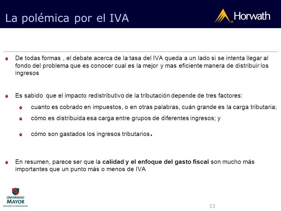 La polémica por el IVA